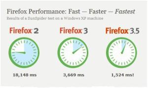 Speed Mozilla Firefox 3.5